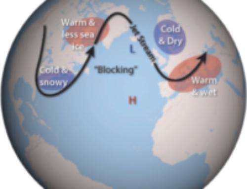Los calentamientos súbitos estratosféricos y El Niño